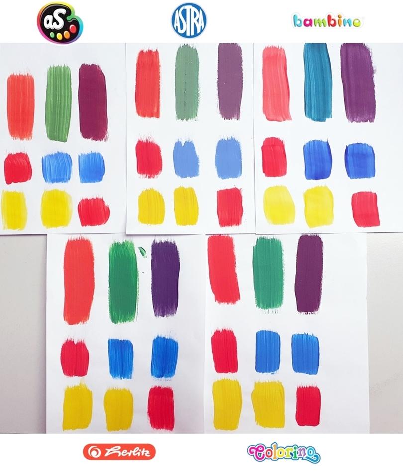 Farby plakatowe mieszanie kolorów